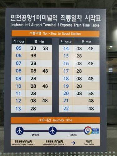 AREX(ソウル行き)。仁川空港第一ターミナル時刻表(2018年10月現在)