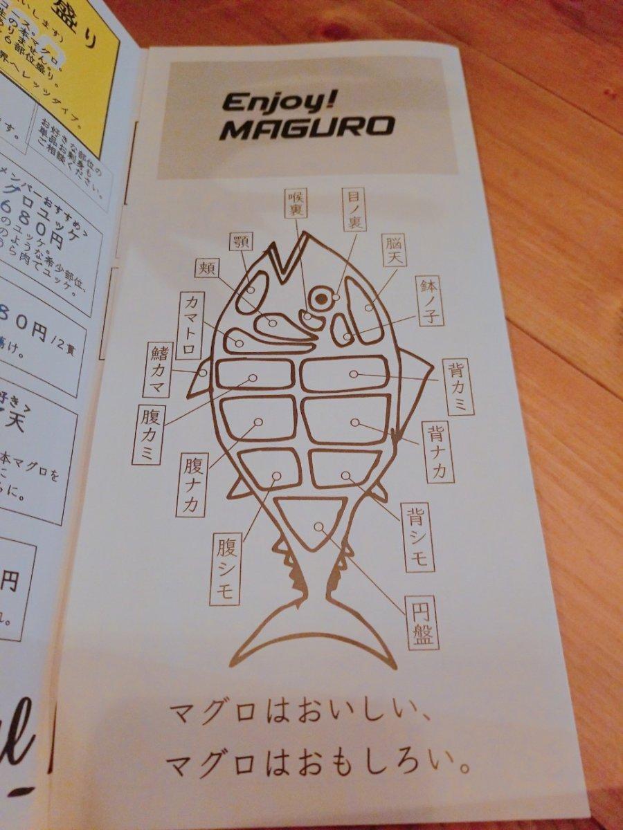 マグロマート:中野:マグロの部位